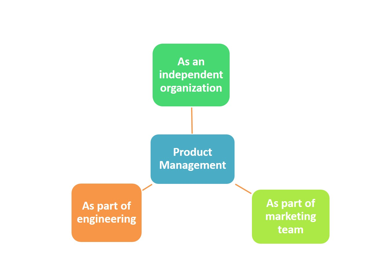 as a production manager for rmc what do you recommend why Are you a production manager no, i'm really not that good at production but i help keep track of deadlines and schedules so do you use gantt charts especially because in many design firms the project manager is still an emerging position i have worked as a project manager for several design.