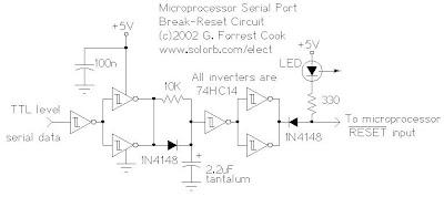 Microprocessor RS-232