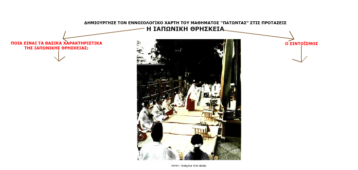 http://ebooks.edu.gr/modules/ebook/show.php/DSGL-B126/498/3245,13201/extras/Html/kef2_en37_enoiologikos_popup.htm