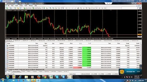 Pip forex training