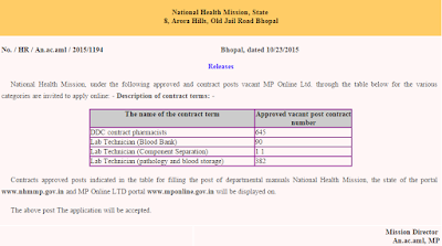 Applications are invited for 1128 Contract basis vacancy in NRHM Project in Bhopal Madhya Pradesh