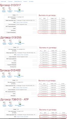 Четыре выплаты из Легиона за май 2015 г.: 26 690, 5 950, 6 800 и 6 460 рублей.
