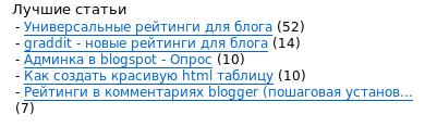 graddit com default widget