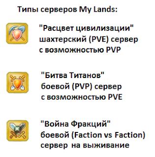 типы серверов в онлайн игре My Lands