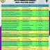 Kursus Ternakan 2016 Jabatan Perkhidmatan Veterinar Negeri Perak