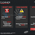 How to remove potentially harmful software Speed Cleaner