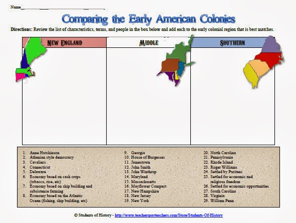 comparing colonies essay Compare and contrast of the thirteen original colonial regions summary: comparing and contrasting the three divisions of the thirteen colonies (north, middle, and south) the three regions of the original colonies, though sharing a sense of newness and inexperience, were distinctly different in various ways.