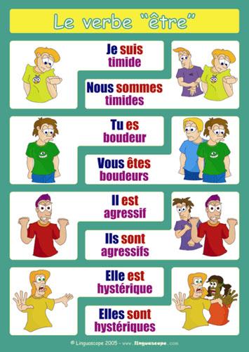Franc s para primaria for En y frances ejercicios