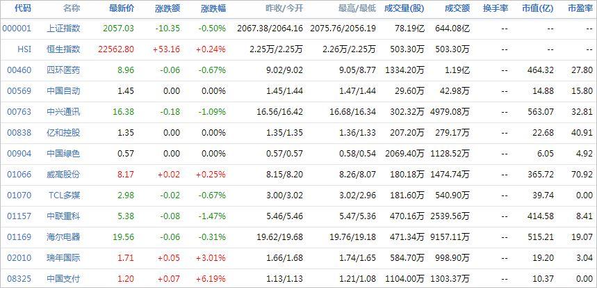 中国株コバンザメ投資ウォッチ銘柄watch20140424
