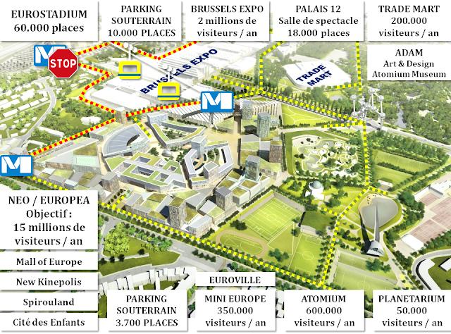 Plateau du Heysel - Bruxelles -  Jonction entre le parking de 10.000 places, le stade de football, les stations de métro et les multiples activités actuelles et futures déployées sur le plateau du Heysel - Bruxelles-Bruxellons