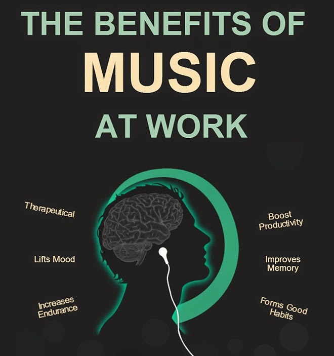 Benefits of music at work image