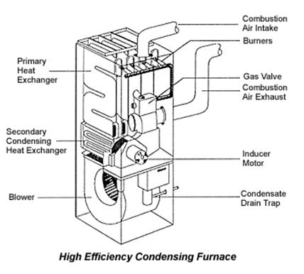 Industrial Hot Water Pump moreover Water Distribution 1 in addition Fengshuiandarchitecture blogspot besides 3 Phase Coil Schematic furthermore Door Construction Details. on building hvac diagram