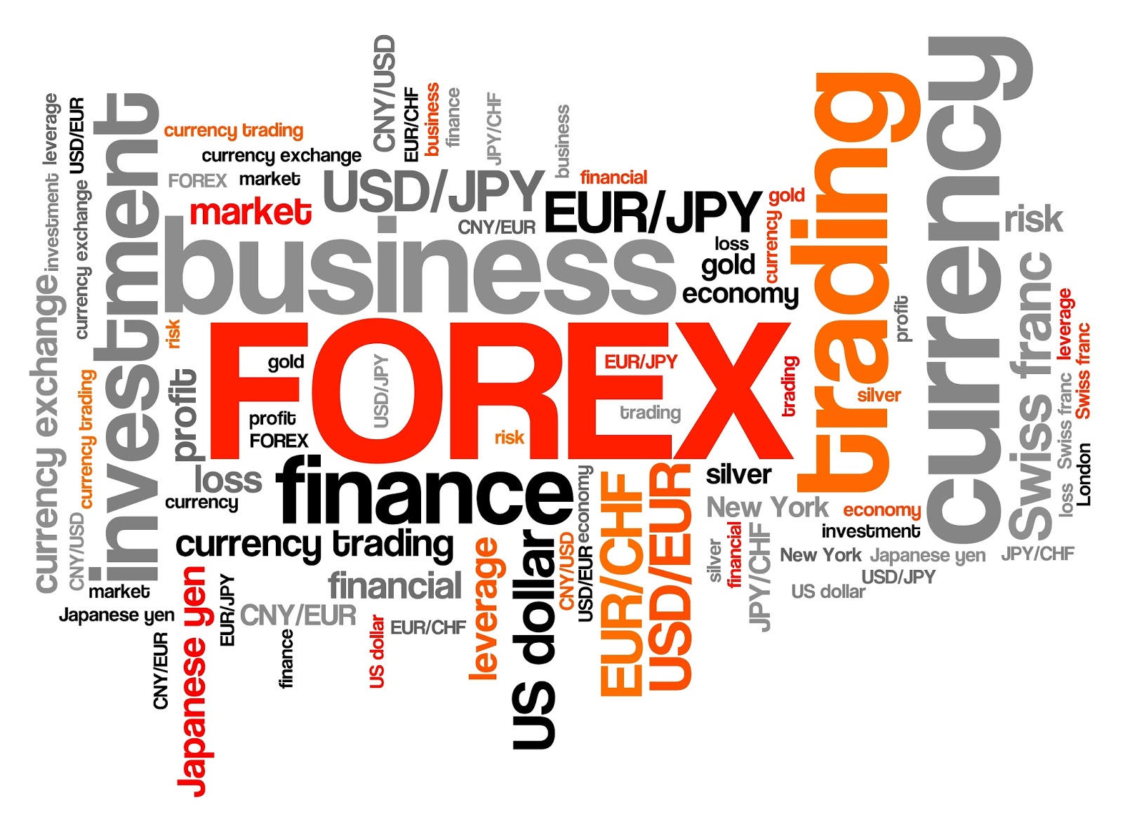 Buat duit dengan forex