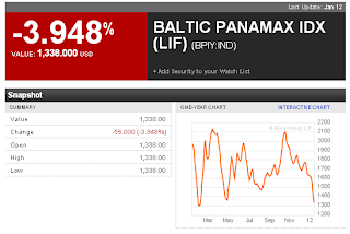 Baltic Panamax