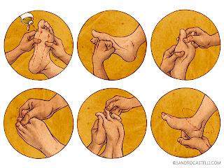 foot massage Sejarah Refleksologi Dalam Urut Tradisional