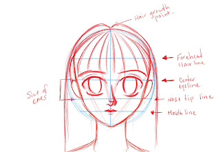 How To Draw Anime Manga Face Step 8