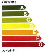 Enerji ile ilgili yapılmış olan sınıflandırma etiketi