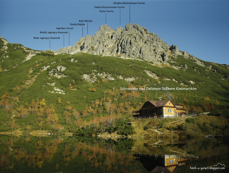 Zielony Staw Kieżmarski - panorama