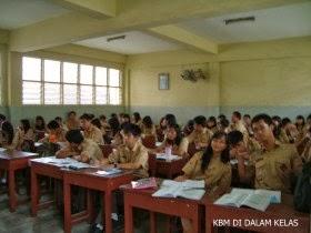 Kegiatan Belajar Mengajar di Dalam Kelas