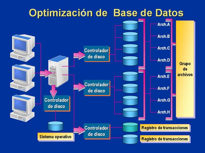 sistema manejador de base de dato: