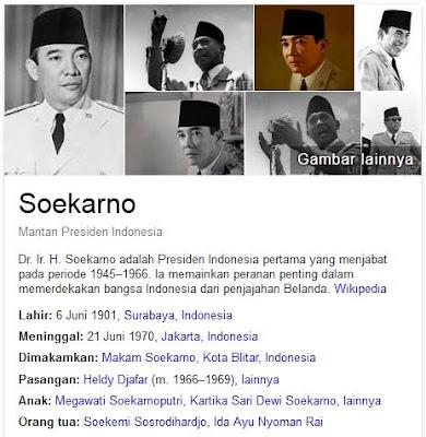 Pendiri Partai Nasional Indonesia