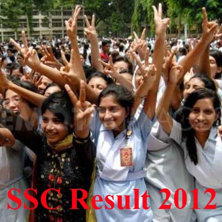 secondary school certificate exam is very important exam in bangladesh