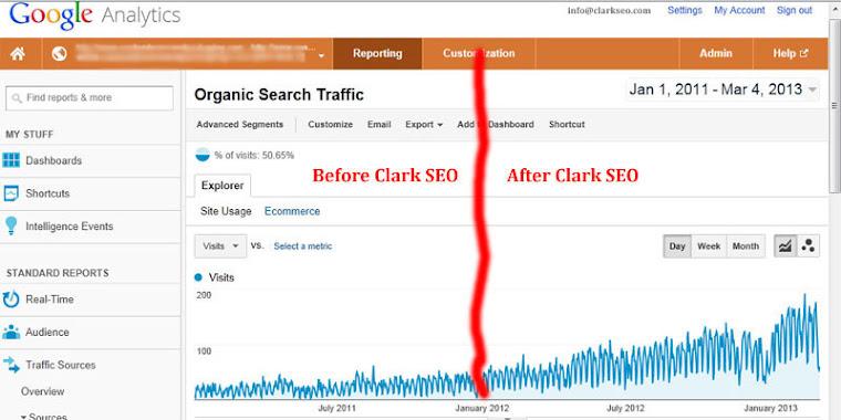 We Make Your Website More Revenue