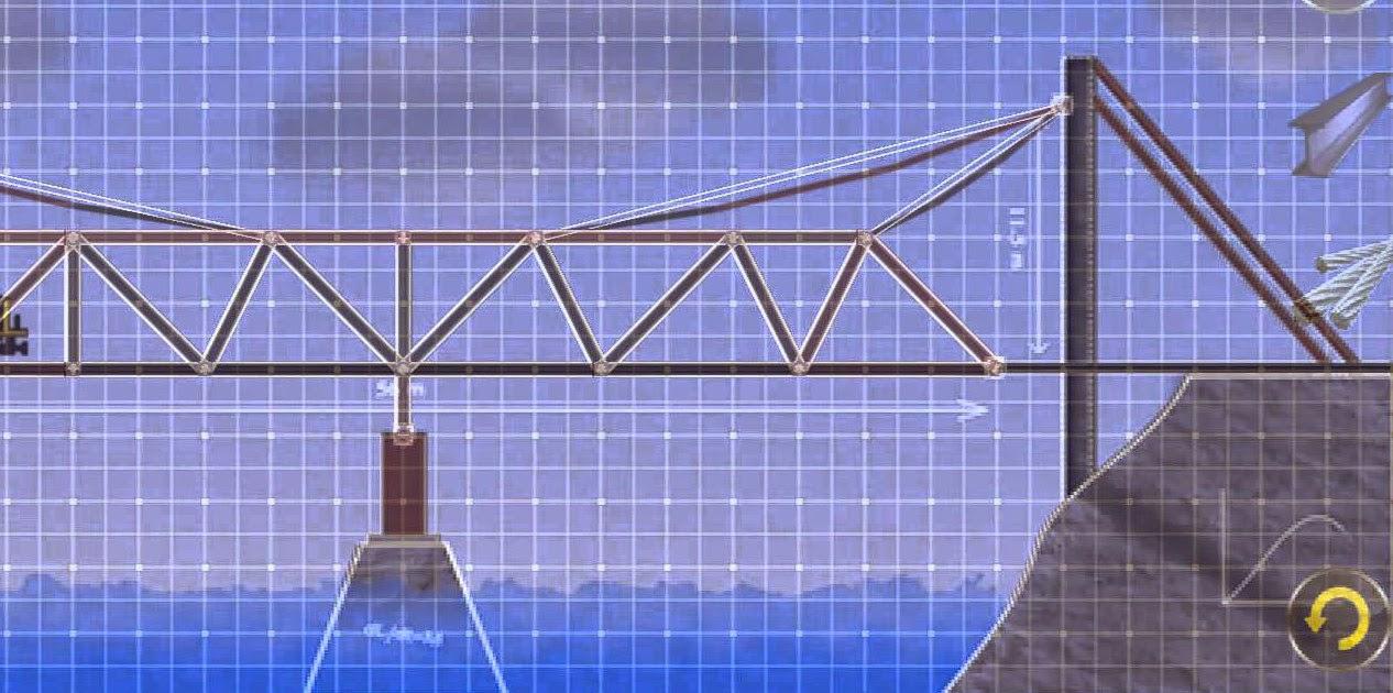 el poder de la triangulación
