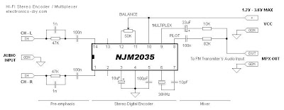 NJM2035 | High Quality <a href='http://www.circuitlab.org/search/label/stereo' title=' stereo circuits'>stereo</a> Encoder