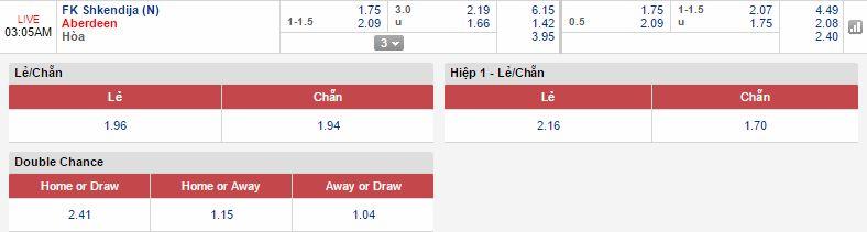FK Shkendija vs Aberdeen link vào 12bet
