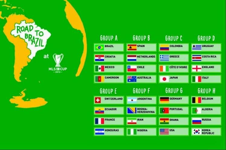 Suivre la Coupe du monde de football de 2014 avec un VPN