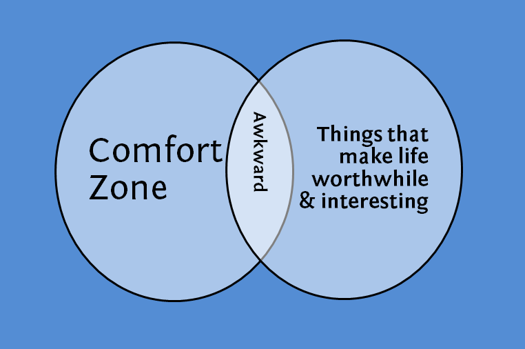 when i step into my comfort zone essay Being your best self doesn't always require pushing to the extreme fringes   stress: a woman's 7 step program to reclaim joy and spontaneity in life   mandel shares five reasons why staying in your comfort zone will help.
