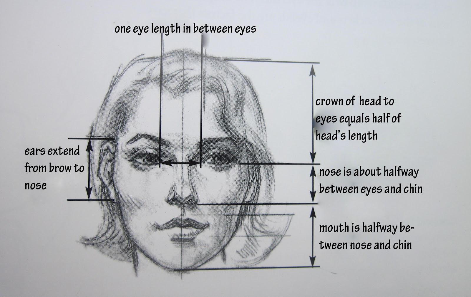 Creating with Kaiser: Drawing Faces