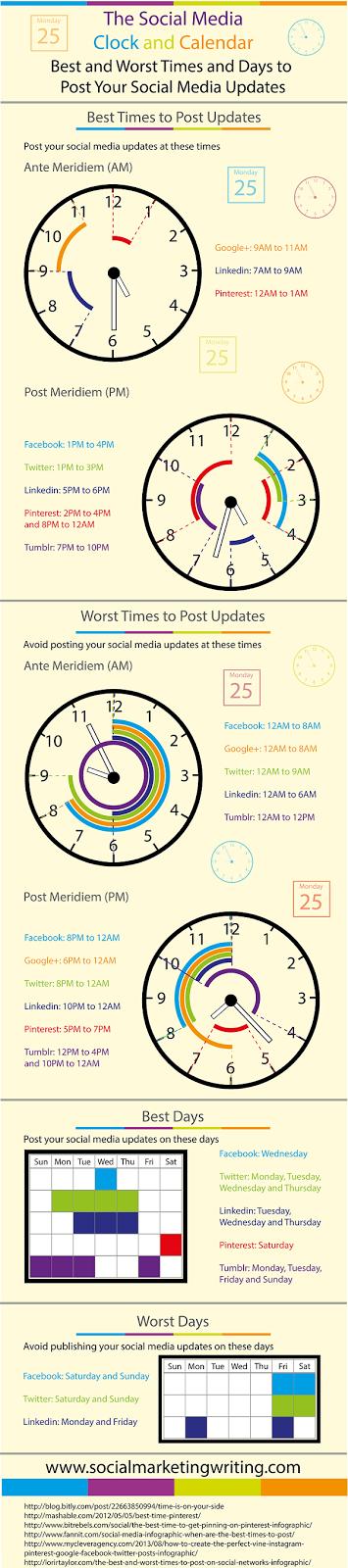 sosyal-medyada-paylasim-icin-en-iyi-ve-en-kotu-zamanlar