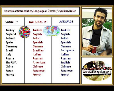 Countries-Nationalities-Languages