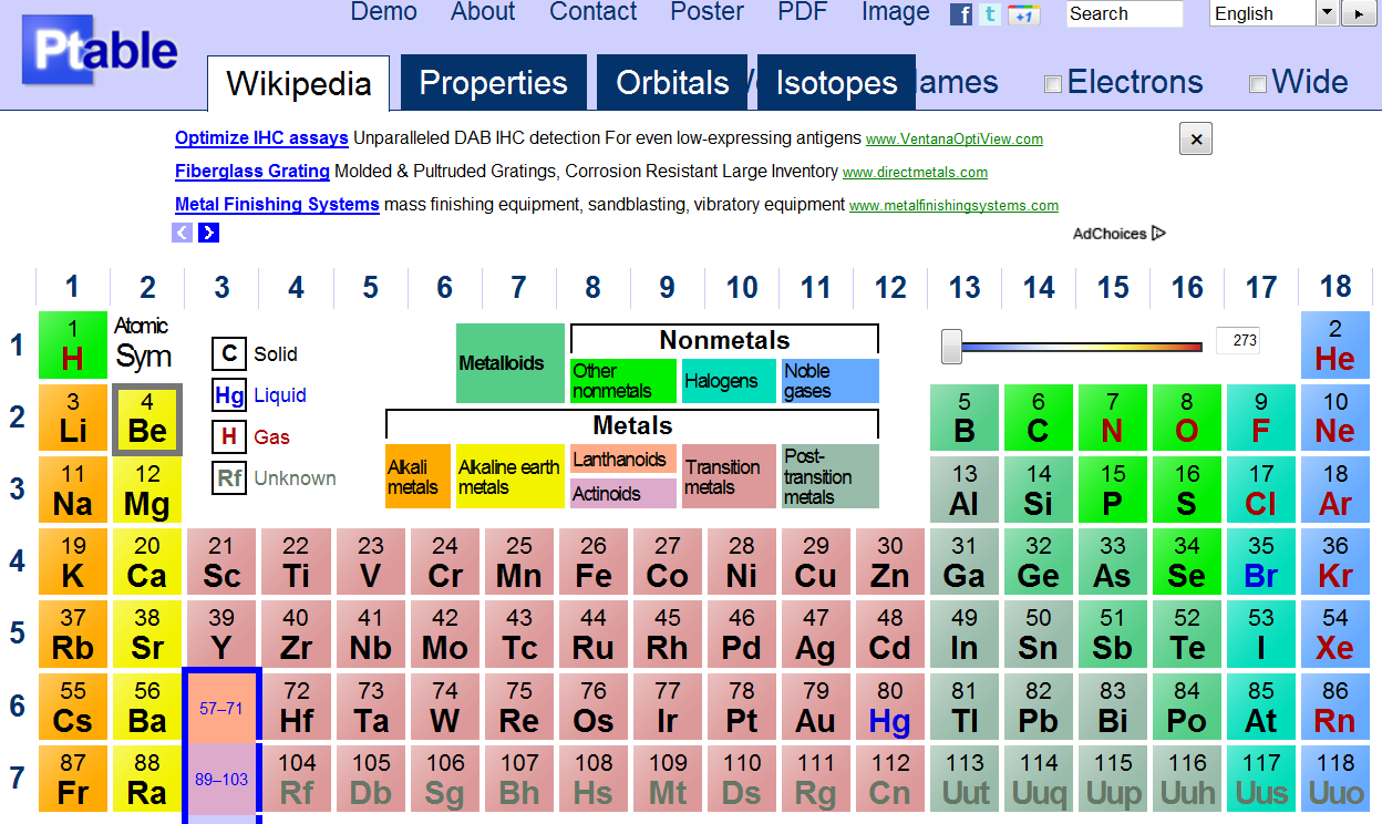 Techknowledgey tip from a cybrarian learn the periodic table the dynamic periodic table is a good resource for science teachers and their students the dynamic periodic table works like this click on an element and a urtaz Gallery
