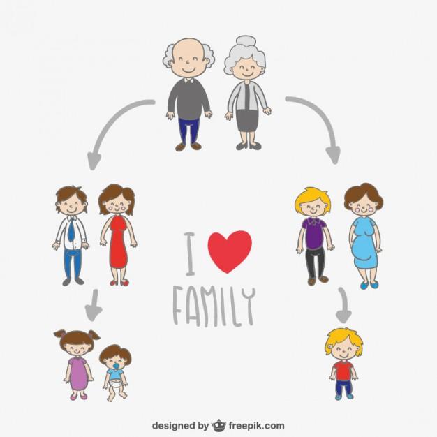 grand parents famille