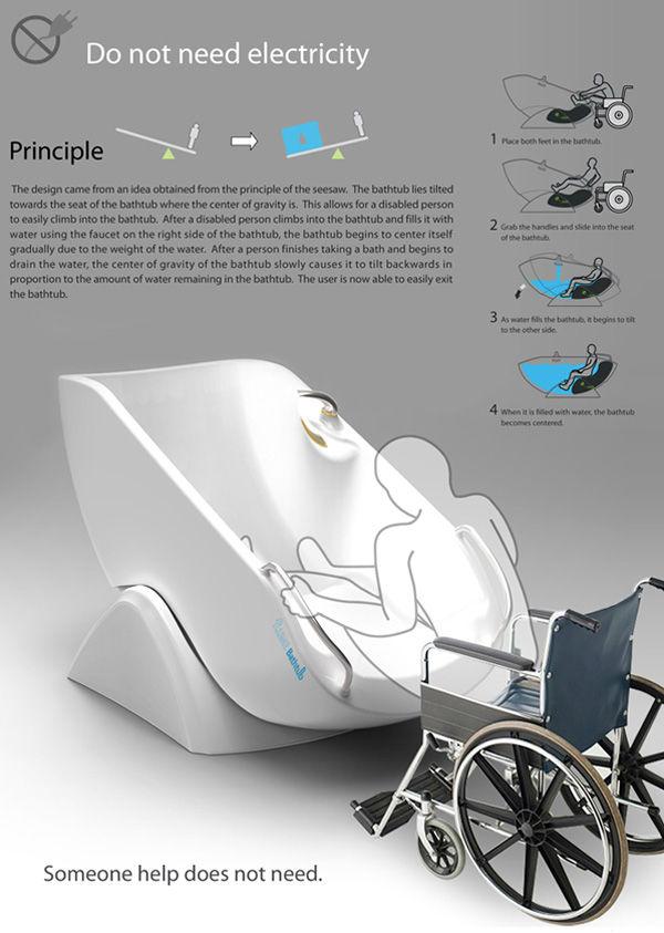 Flume Bathtub For The Wheelchair Bound | Spicytec