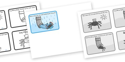 Incy Wincy Itsy Bitsy Spider Activities and Resources - The ...