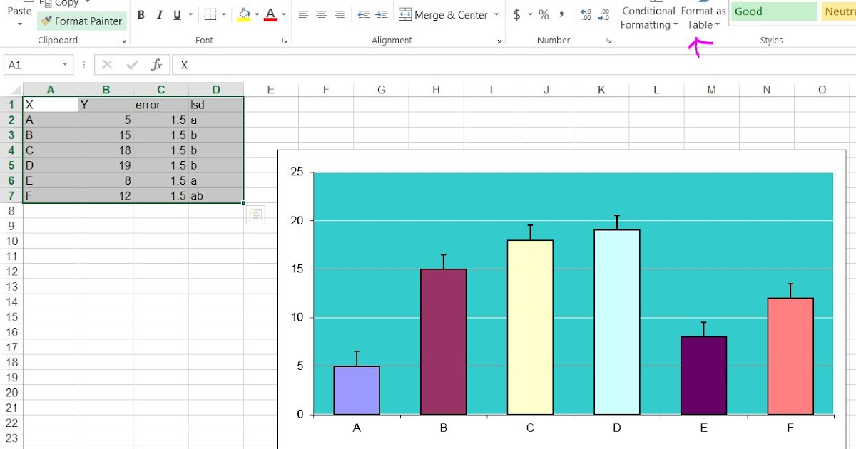 how to make multiple graphs in excel