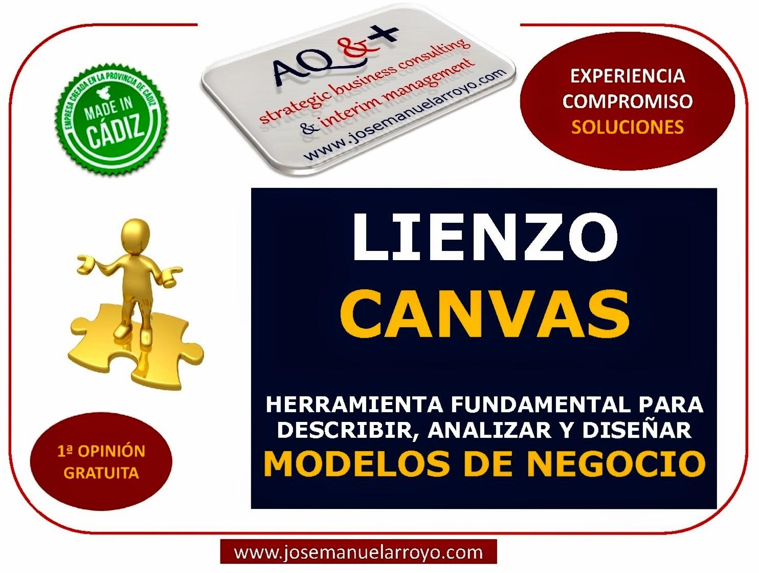 Lienzo Canvas. Generación de Modelos de Negocio.