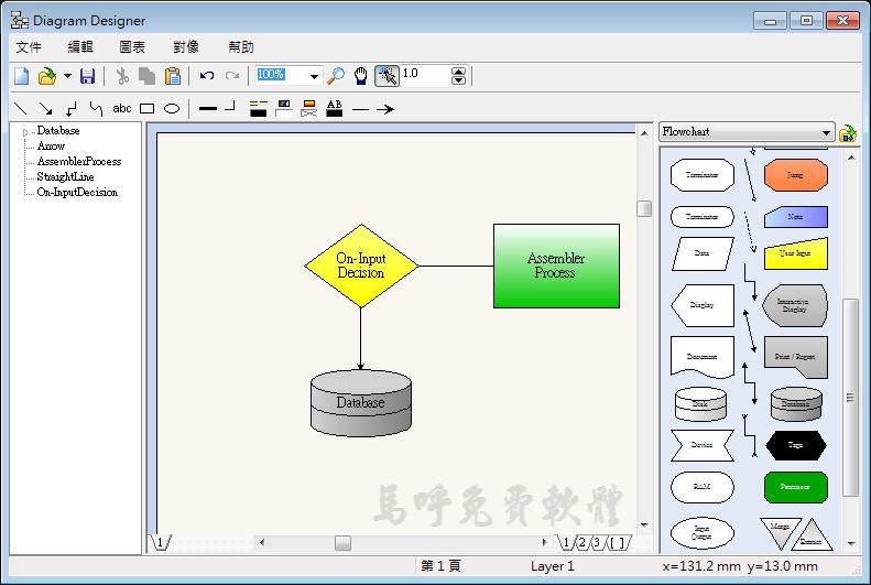 免費好用的流程圖軟體推薦下載:Diagram Designer,可製作流程圖的繪圖程式
