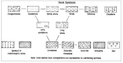 simbolos de tipos de rocas en mapas geologicos
