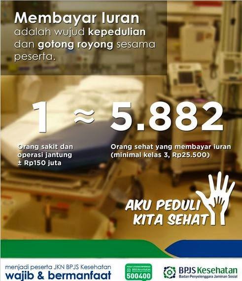 Poster Sosialisasi Iuran, Aksi Kepedulian, dan Gotong Royong, BPJS Kesehatan