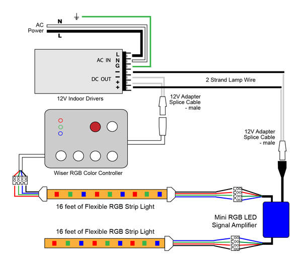 Mini Rgb Signal Amplifier Driver Diagram on Led Strip Rgb Amplifier Wiring Diagram