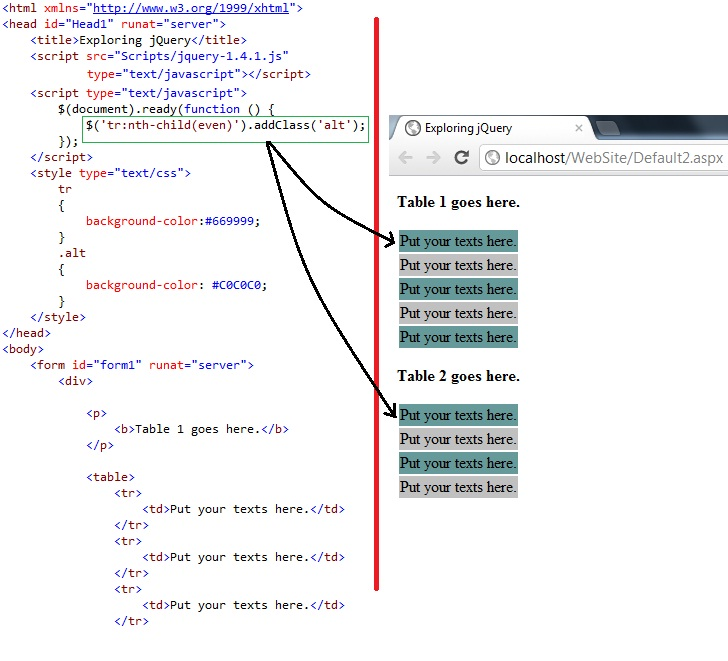 how to change style in jquery