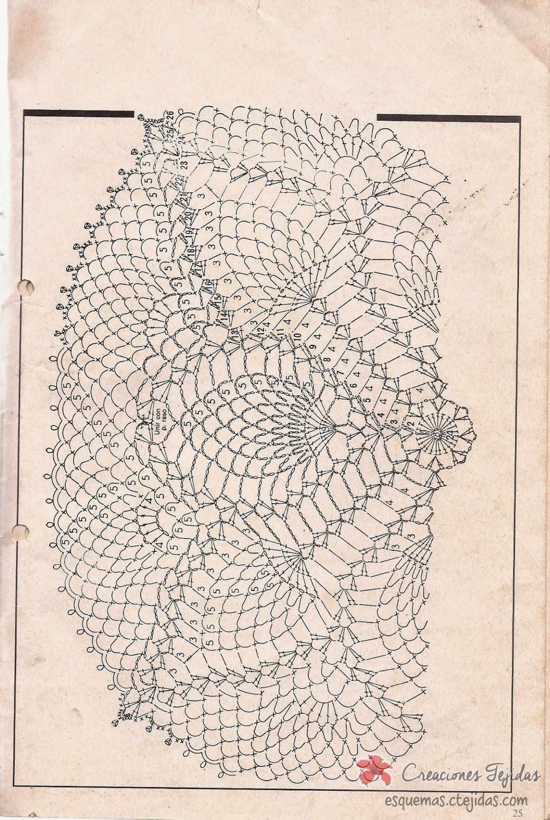 Juego de Tapetes a Crochet