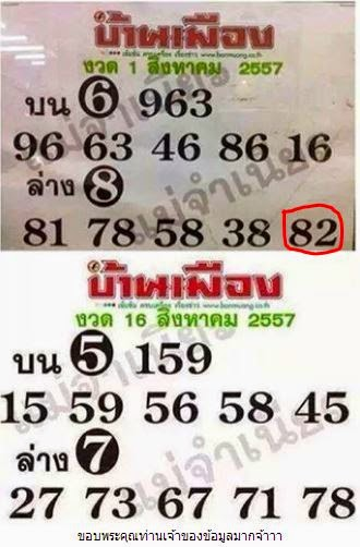 Thai Lottery Special Down Tip Paper 16-08-2014