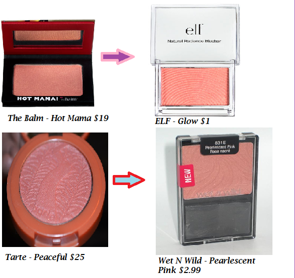 Drugstore Dupes for High End Makeup / The Face - Blush