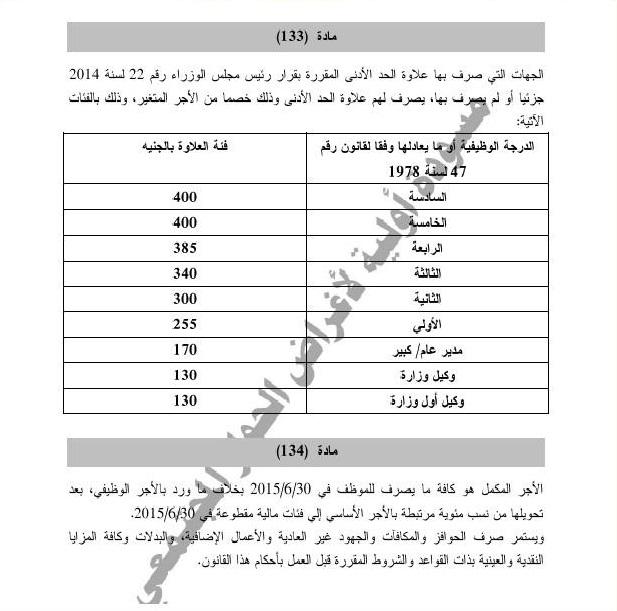 الاجور والعلاوات الجديدة لجميع العاملين وموظفى الدولة وفقا للقانون الجديد يوليو القادم